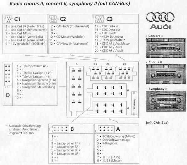 Floh´s A3 Seite - FAQ - Rund um den Audi A3 8L und 8P/8PA