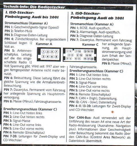 Floh 180 S A3 Seite Faq Rund Um Den Audi A3 8l Und 8p 8pa